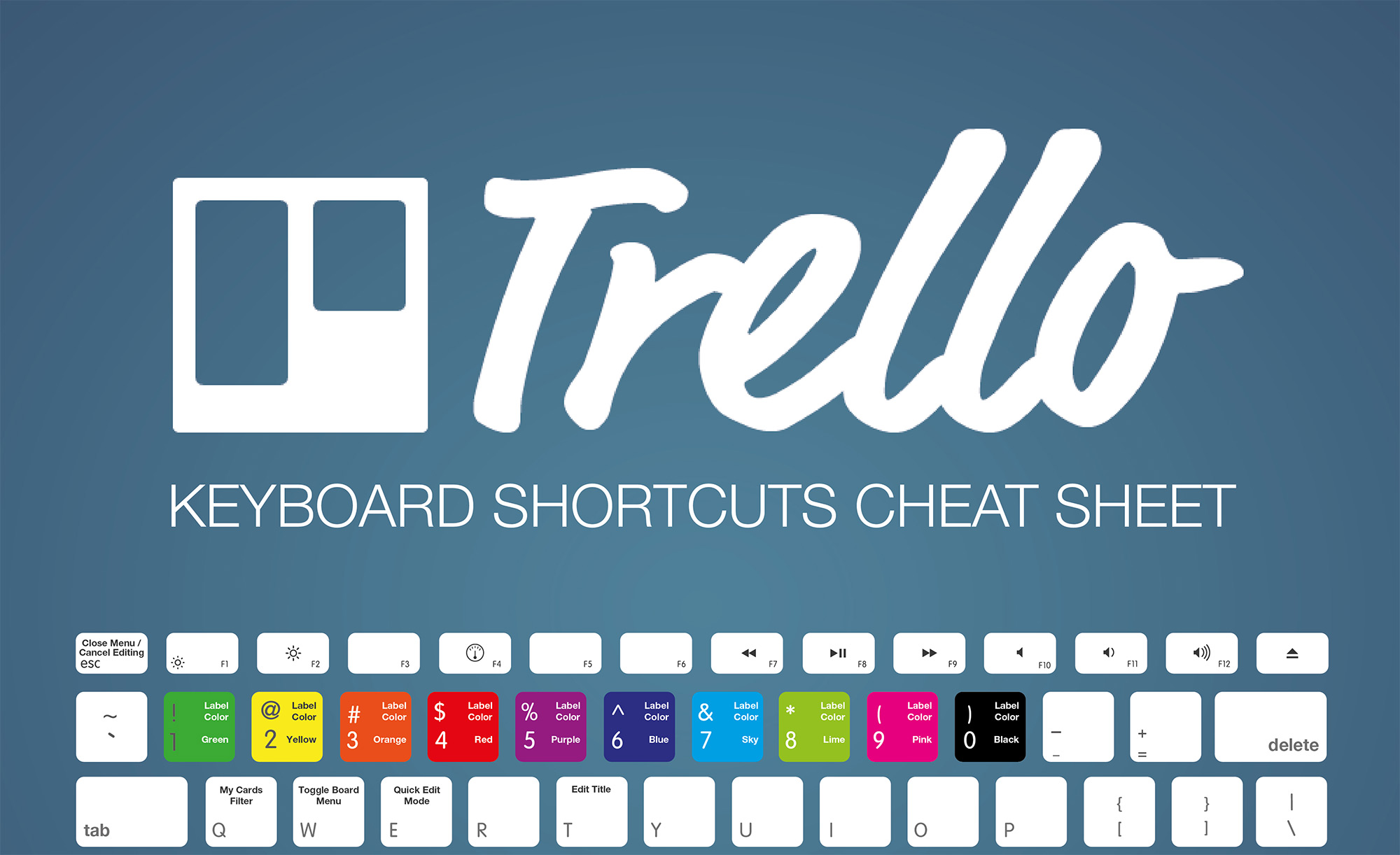 Trello Keyboard Shortcuts
