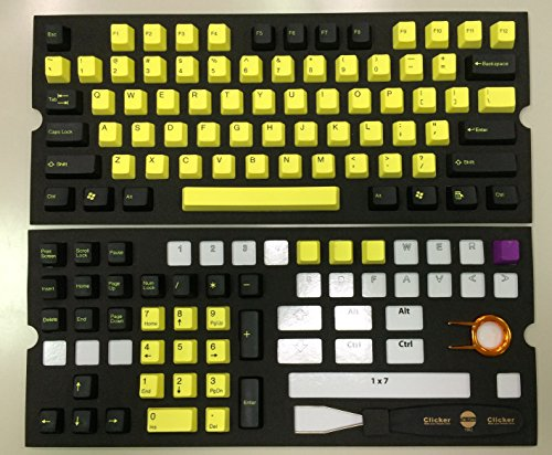 Best Custom Keycaps Buyers Guide For 2019 - Keyboard Queen